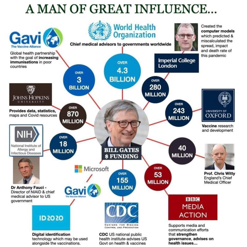 Bill Gates connections