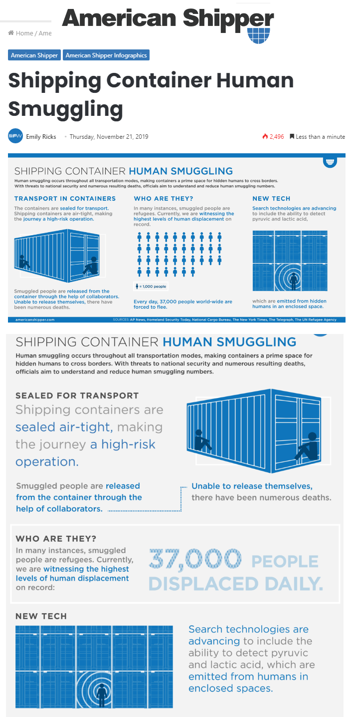 american shipper smuggling humans containers